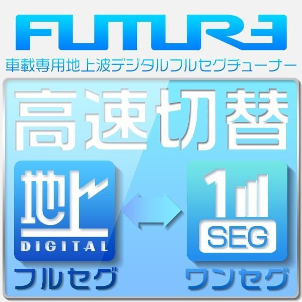 地デジチューナー 車載 4×4 フルセグ ワンセグ チューナー フィルムアンテナ 地デジ 受信感度3倍UP アンプリファー付 AV HDMI出力 12V 24V 1年保証ADTV|hikaritrading1|05