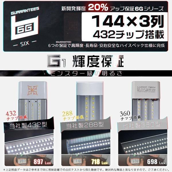 独自6G保証 LED蛍光灯 120cm 40W 3灯相当 一体型台座付 432個素子搭載 ベースライト 直付 薄型 軽量 天井照明 PSE 昼光色 AC85-265V 1年保証 2本セットS|hikaritrading1|02