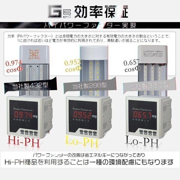 独自6G保証 LED蛍光灯 120cm 40W 3灯相当 一体型台座付 432個素子搭載 ベースライト 直付 薄型 軽量 天井照明 PSE 昼光色 AC85-265V 1年保証 40本セットS hikaritrading1 06
