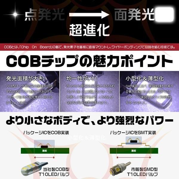 送料無料 メール便発送 二代目 T10 LEDバルブ ポジション  ウインカー ルームライト COBチップ LED球 6枚搭載 シリコン透光レンズ 色自由選択可 12V 2個|hikaritrading1|02