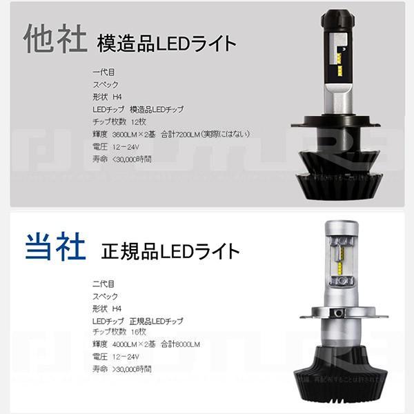 LEDヘッドライト ledフォグランプ H4 Hi/Lo H8 H11 HB3 HB4 8000LM 6500k 新基準車検対応 PHILIPS製 二面発光 高輝度 送料無料 LEDバルブ 2個P|hikaritrading1|03