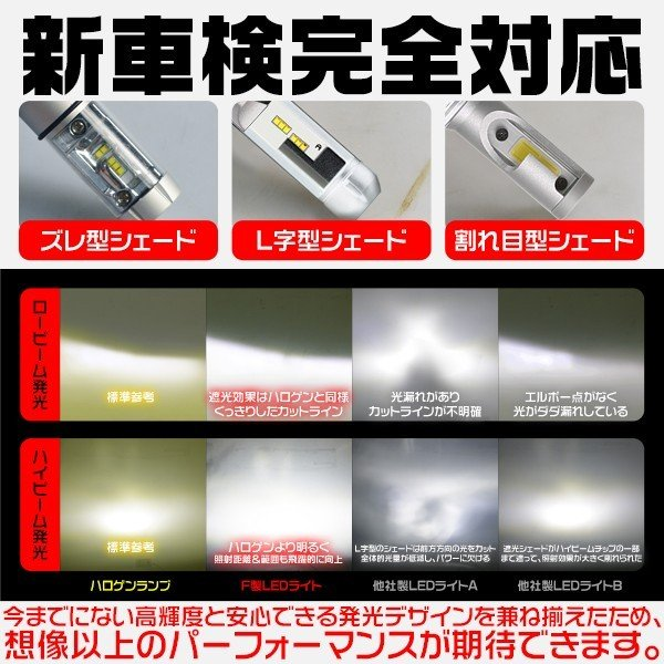 LED ヘッドライト H4 Hi/Lo ledフォグランプ H1 H3 H8 H11 HB3 HB4 12000LM 2018進化版 PHILIPS 車検対応 65k/3k/8k 変色可能 2年保証 送料無料 2個X|hikaritrading1|04