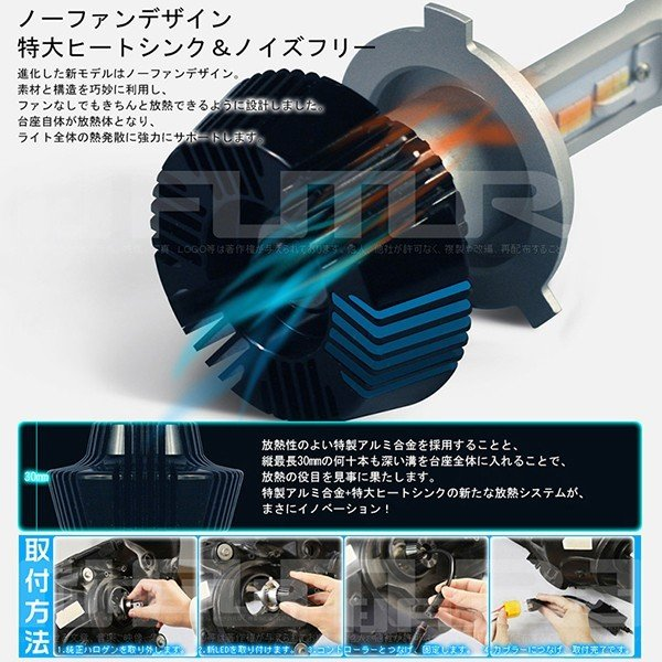 送料無料 Philipsに負けない 30w高輝度 高品質 LEDヘッドライト LEDフォグランプ Hi/Lo H4 H3 5500k 新基準車検対応 二面発光 2個 8PS|hikaritrading1|06