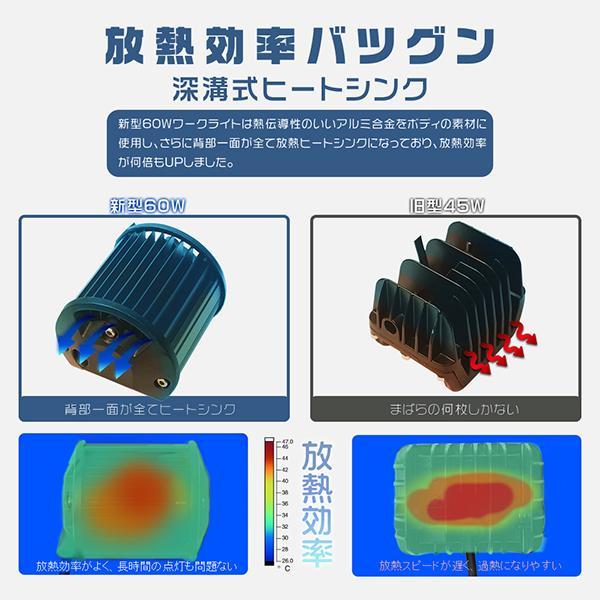 LED作業灯 ワークライト 60W OSRAM製チップを凌ぐ ledライト led投光器 防水 トラック 集魚灯 看板灯 12V/24V 広角 拡散 投光&集光両立 一年保証 10個C3 hikaritrading1 05
