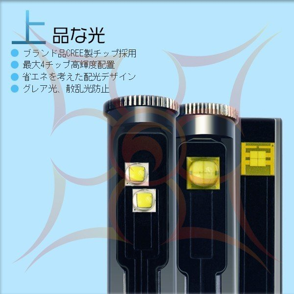 3%クーポンLEDヘッドライト フォグランプ 4チップ 二面発光 CREE 40W 12V EMC対応 オールインワン DLCコーティング H1 H7 slj|hikaritrading1|02