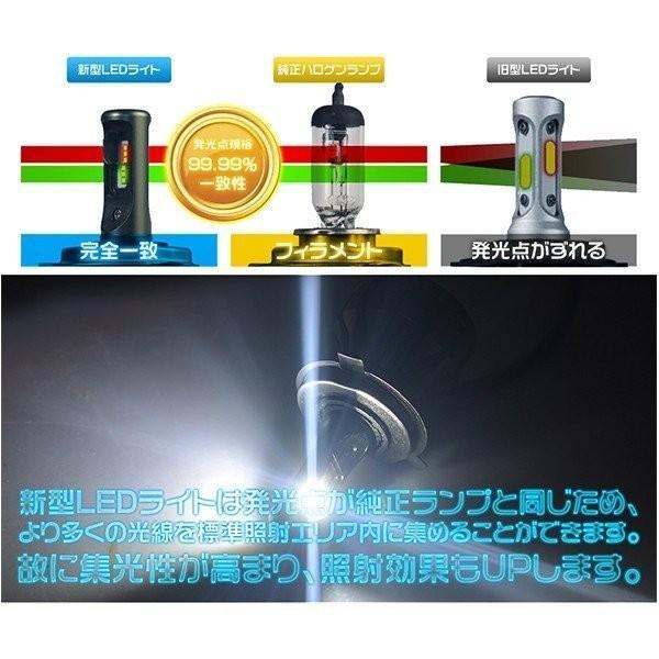 a LEDヘッドライト H4 Hi/Lo ledフォグランプ H7 H8 H11 HB3 HB4 12000LM 新車検対応 PHILIPS 6000k 高集光 グレア防止 超薄型0.8mm基盤 ledバルブ2個 送料無hot|hikaritrading1|02