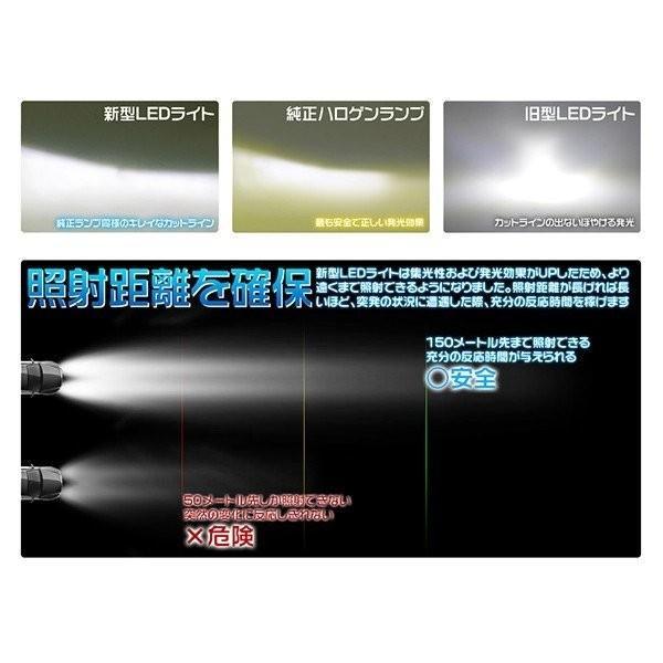 a LEDヘッドライト H4 Hi/Lo ledフォグランプ H7 H8 H11 HB3 HB4 12000LM 新車検対応 PHILIPS 6000k 高集光 グレア防止 超薄型0.8mm基盤 ledバルブ2個 送料無hot|hikaritrading1|03