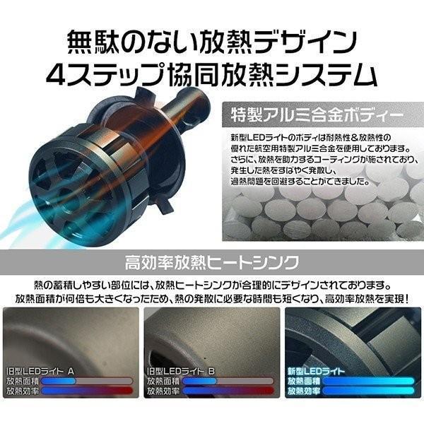 LEDヘッドライト H4 Hi/Lo ledフォグランプ H7 H8 H11 HB3 HB4 12000LM 新車検対応 PHILIPS 6000k 高集光 グレア防止 超薄型0.8mm基盤 ledバルブ2個 送料無hot hikaritrading1 05