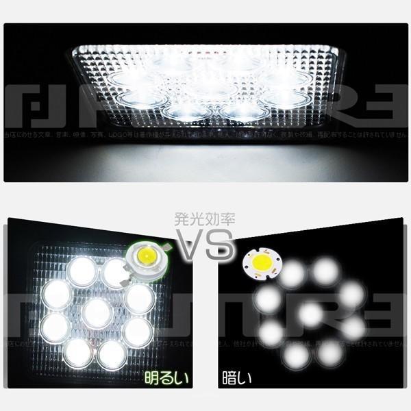 送料無料 27WLED作業灯 3200LM ワークライト 投光器 PL保険 9連 集魚灯 看板灯 12V/24V 角型 広角 拡散 10個C02|hikaritrading1|03