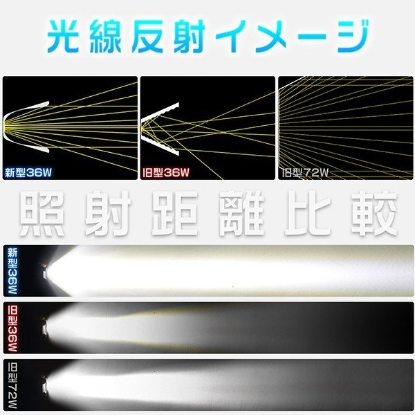 偽物にご注意 LED作業灯 ワークライト 36w ledライト led投光器 防水 12連 トラック 看板灯 ガレージ 照明 投光&集光両立 12V/24V 一年保証 送料無5個3L|hikaritrading1|03