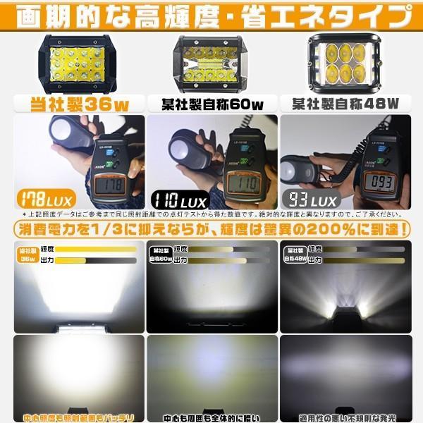 偽物にご注意 LED作業灯 ワークライト 36w ledライト led投光器 防水 12連 トラック 看板灯 ガレージ 照明 投光&集光両立 12V/24V 一年保証 送料無5個3L|hikaritrading1|06