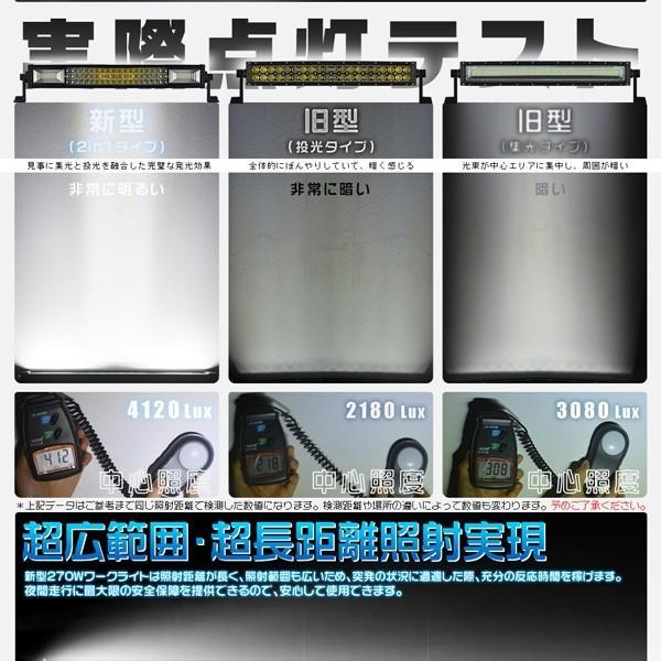最大30P&500円OFFLED作業灯 120W LEDワークライト LED サーチライト PL保険 40枚チップ LED投光器 IP67 防水 重機 1年保証 1個|hikaritrading1|04
