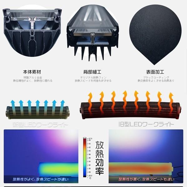 最大30P&500円OFFLED作業灯 120W LEDワークライト LED サーチライト PL保険 40枚チップ LED投光器 IP67 防水 重機 1年保証 1個|hikaritrading1|05