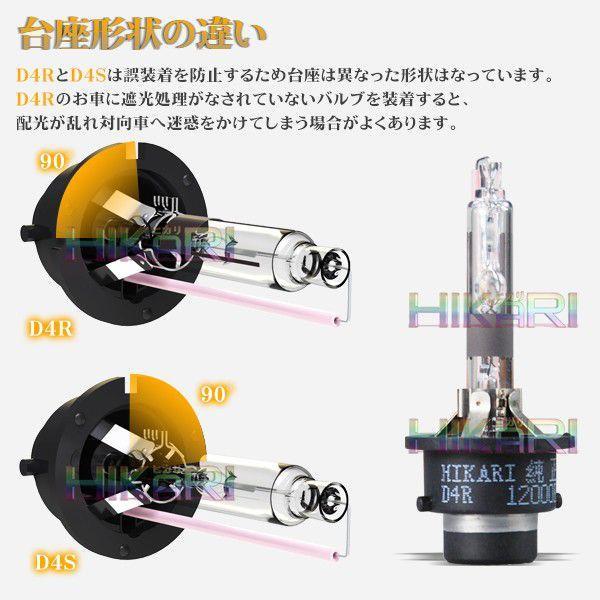 送料無料 HIDバルブ 交換用 HIKARI製HIDバルブ D4S D4R  HIDバルブ  1年保証|hikaritrading1|04