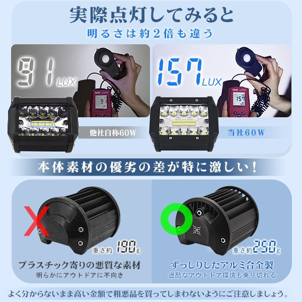LED作業灯 ワークライト 60W OSRAM製チップを凌ぐ ledライト led投光器 防水 トラック 集魚灯 看板灯 12V/24V 広角 拡散 投光&集光両立 一年保証 6個C3|hikaritrading1|02