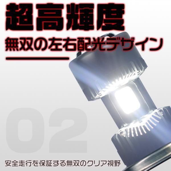 バイク LEDヘッドライト H4 HS1 Hi/Lo LEDライト バイク/車用 20w 2500lm 無極性 COBチップ 6000k 冷却ファン前置き ブラック 1灯 送料無料BMT|hikaritrading1|04