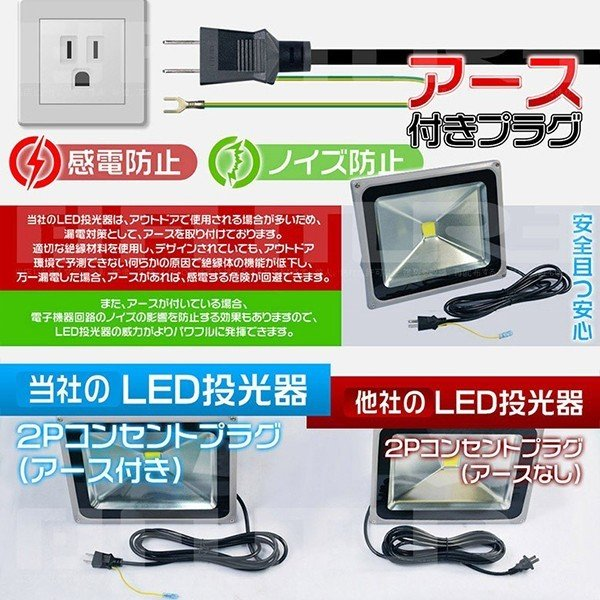 LED投光器 屋外用 50W 500W相当 防水 ledライト 作業用 ワークライト 防犯 看板照明 他店とわけが違う 3mコード アース付きの多用式プラグ PSE 昼光色 1個IP|hikaritrading1|03