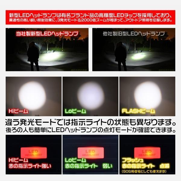 LED ヘッドランプ ヘッドライト 充電式 2000lm ズーム機能付 3点灯モード CREE ボディーセンサー 防水 角度調節可 懐中電灯 防災 登山 夜釣り 送料無 1個YXD|hikaritrading1|03