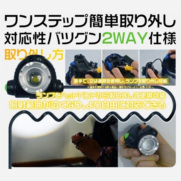 LED ヘッドランプ ヘッドライト 充電式 2000lm ズーム機能付 3点灯モード CREE ボディーセンサー 防水 角度調節可 懐中電灯 防災 登山 夜釣り 送料無 1個YXD|hikaritrading1|04