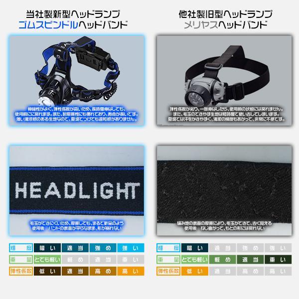 特売 LEDヘッドランプ 懐中電灯 充電式 LEDヘッドライト アウトドア CREE 3モード ボディーセンサー 2000LM 2000倍ズーム 調節可 防災 送料無1個YXD|hikaritrading1|05