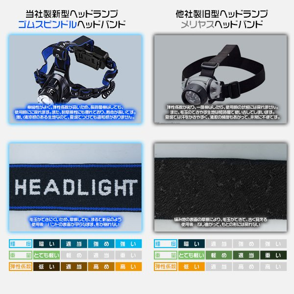 LED ヘッドランプ ヘッドライト 充電式 2000lm ズーム機能付 3点灯モード CREE ボディーセンサー 防水 角度調節可 懐中電灯 防災 登山 夜釣り 送料無 1個YXD|hikaritrading1|05