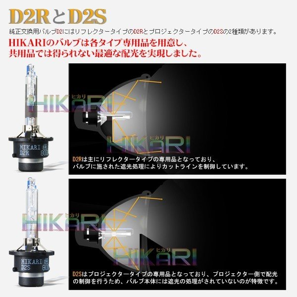 送料無料 HID バルブ HIDヘッドライト D2S D2R  hidバルブ 純正交換 ブランド HIKARI製 HIDバルブ 1年保証|hikaritrading1|02