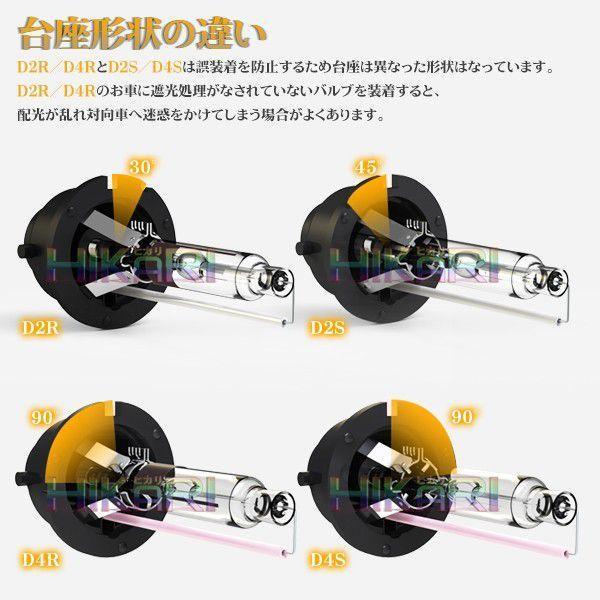 送料無料 HID バルブ HIDヘッドライト D2S D2R  hidバルブ 純正交換 ブランド HIKARI製 HIDバルブ 1年保証|hikaritrading1|04