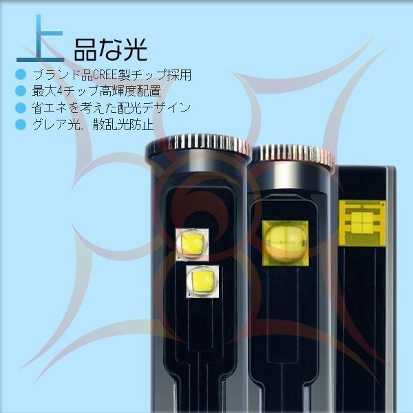 送料無料 LEDヘッドライトフォグランプCREE 4チップEMC対応二面発光 40W オールインワン H1 H7 slj GH|hikaritrading1|02