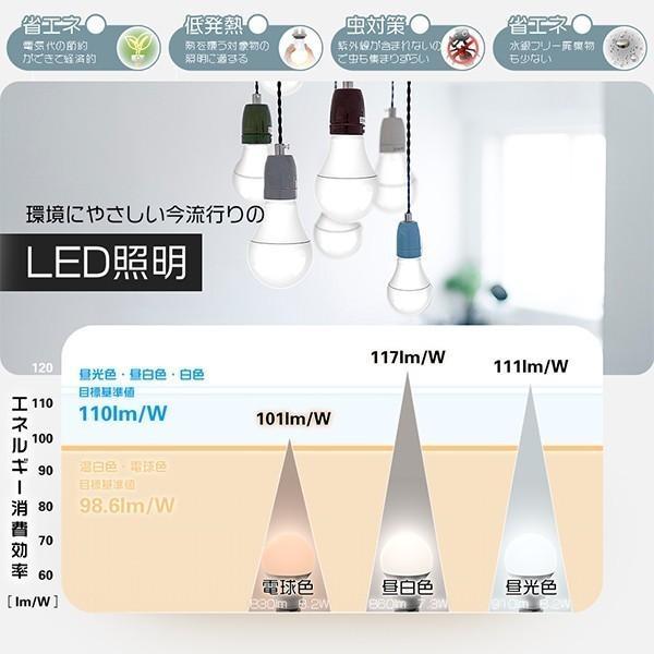 LED電球 E26 60w形 一般電球形 魔術電球 ワンクリックで色変更可能 広配光 調色タイプ 昼光色/電球色/昼白色切替え 節電 PSE ledランプ 5年保証 4個SE|hikaritrading1|04