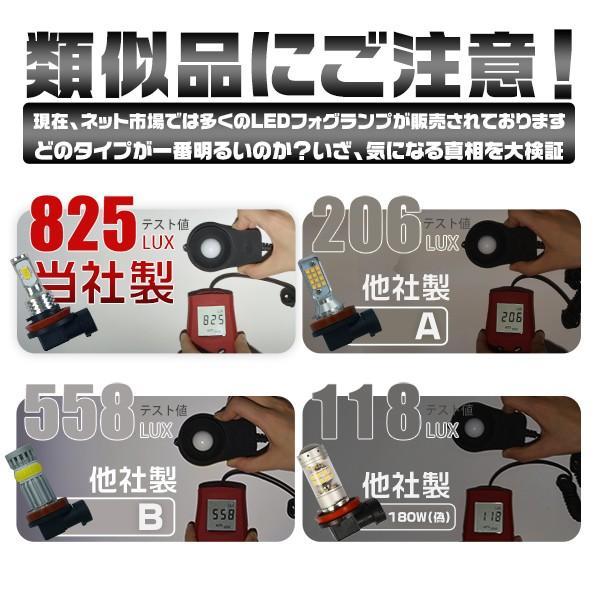 LEDフォグランプ H7 H8 H11 H16 HB3 HB4 ledライト 240W ファンレス チップ48枚搭載 ミニボディ ホワイト 1年保証 LEDバルブ 2個 送料無料 VLS|hikaritrading1|02