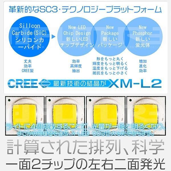 3%クーポンLEDヘッドライト フォグランプ 9600lm二面搭載 X-LED CC H1 H3 H4 H8 H11 HB3 HB4 5500k/2個v|hikaritrading1|03