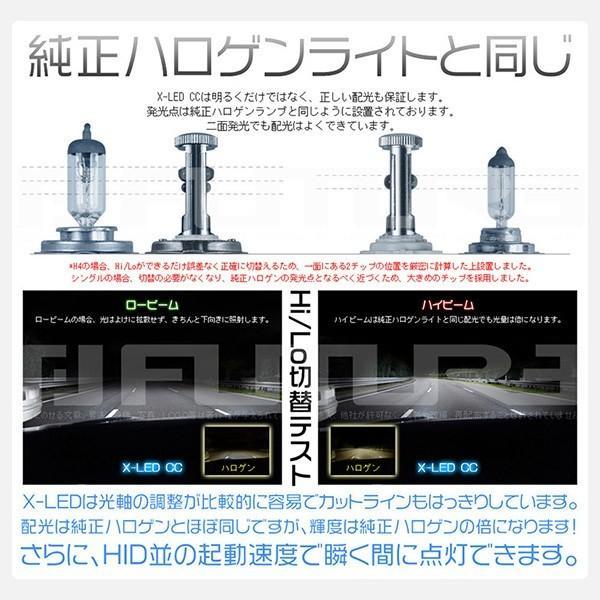 3%クーポンLEDヘッドライト フォグランプ 9600lm二面搭載 X-LED CC H1 H3 H4 H8 H11 HB3 HB4 5500k/2個v|hikaritrading1|04