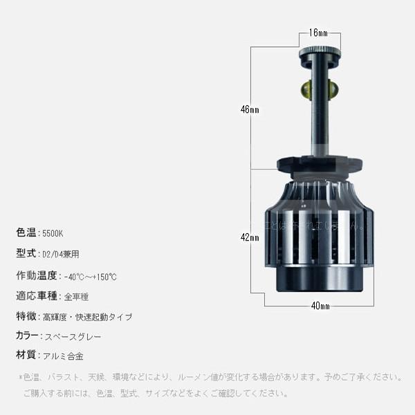最大26P&3% EMC対応 LEDヘッドライト オールインワン高輝度二段発光 7200lm 5500K 両面発光 40W D2S D2R D4S D4R D2 D4純正発光 1年保証slj|hikaritrading1|06