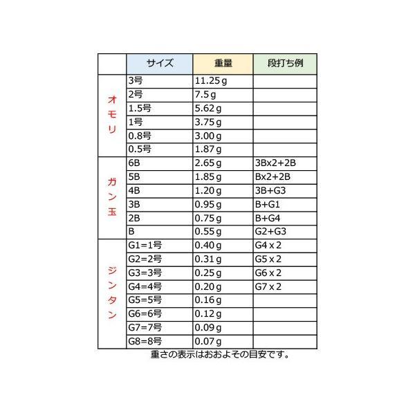ガルツ 棒ウキ    紅剣   (こうけん)チヌ用ウキ  gartz Kouken
