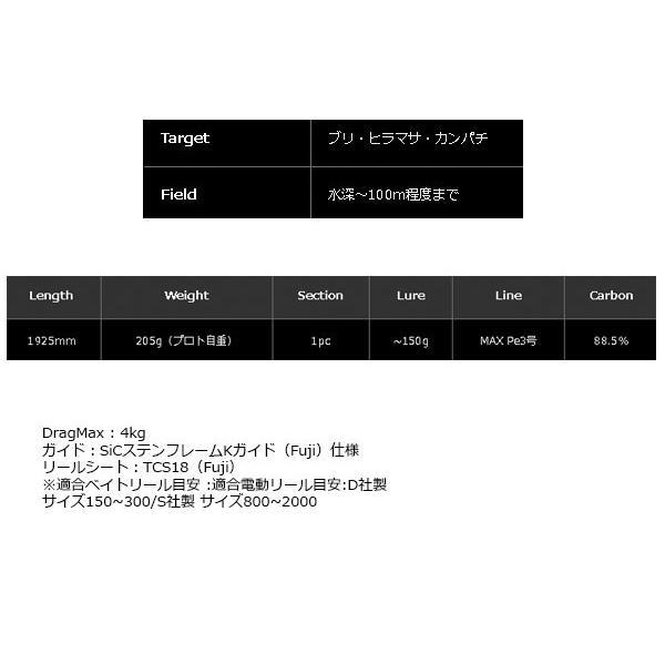 ヤマガブランクス YAMAGA Blanks ロッド Galahad 633B 電動 Bait Model ギャラハド 633B 電動 ベイトモデル YBS4560395516082