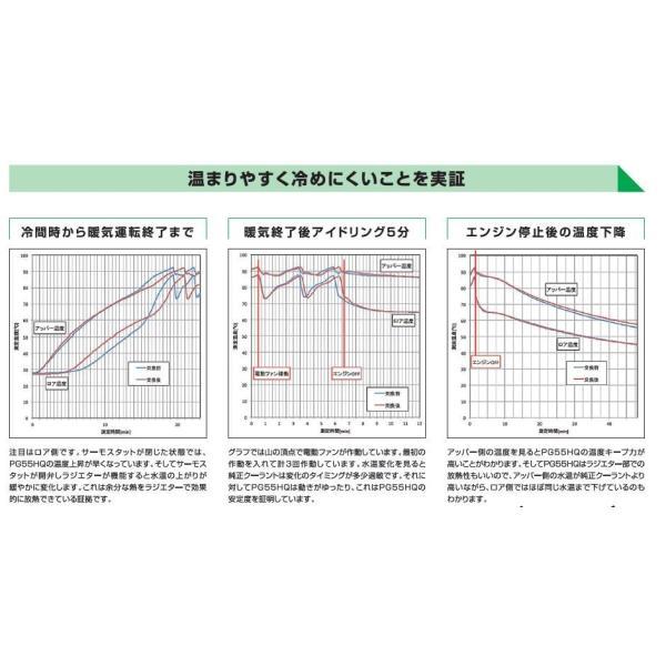 KEMITEC ケミテック PG55 HQ 4L  高性能ロングライフクーラント 暖気時間が短縮できるラジエター液 hirohataautoparts 03