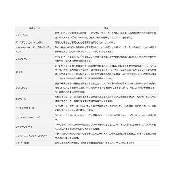 ダイワ(Daiwa) スピニングリール アジング メバリング 月下美人 17 EX 1003
