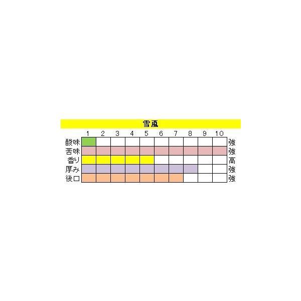 ビター ブレンド 【雪颪(ゆきおろし)】400g 送料無料・消費税込み hiruandoncoffee 02