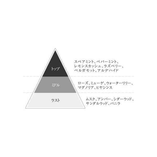 和の香水『 J-Scent ジェイセント 』ラムネ / Ramune|hkt-tsutayabooks|02