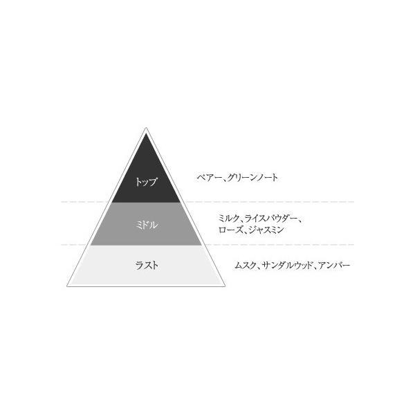 和の香水『 J-Scent ジェイセント 』和肌 / Yawahada hkt-tsutayabooks 02