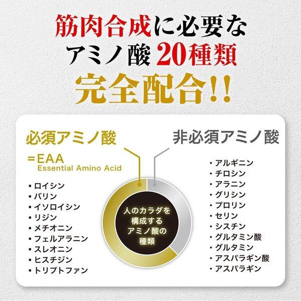 EAA 国産 サプリ BCAA 女性 男性 筋トレ  POWERHOUSE 極ボディ  公式販売店|hmbkiwami-body|03