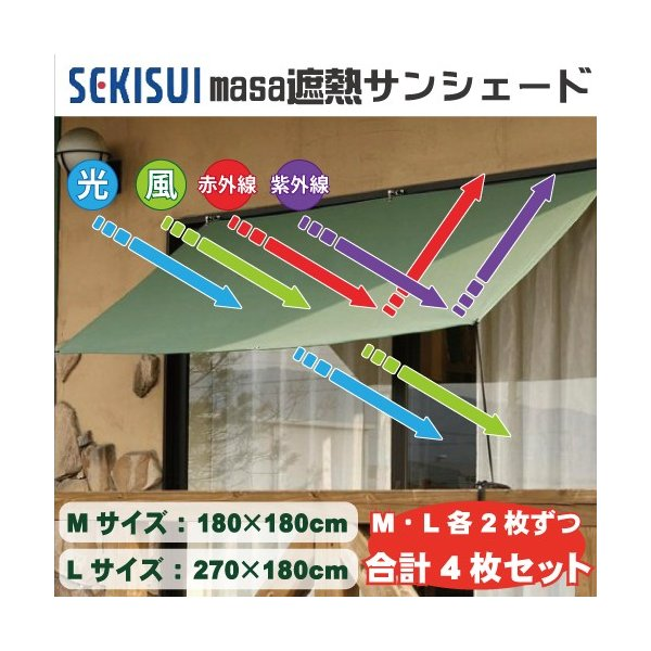 セキスイ(積水) ナノコートテクノロジー masa遮熱サンシェード Mサイズ(180×180cm) + Lサイズ(270×180cm) 各2枚 合計4枚セット|hmy-select