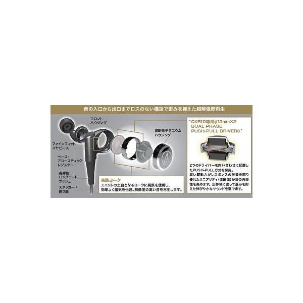 オーディオテクニカ イヤホン ATH-CKR10 カナル型 audio-technica 高音質  ハイレゾ音源対応 CKR Series
