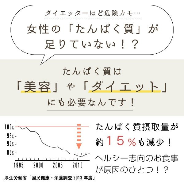 大豆プロテイン 3kg(ソイプロテイン 甘味料 香料無添加 大豆たんぱく食品)|hogarakagenki|10