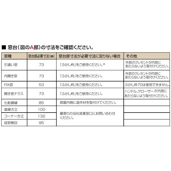 YKKAPプラマードU オプション 引き違い窓用化粧額縁 三方:[幅1501〜2000mm×高801〜1200mm] hokusei 05