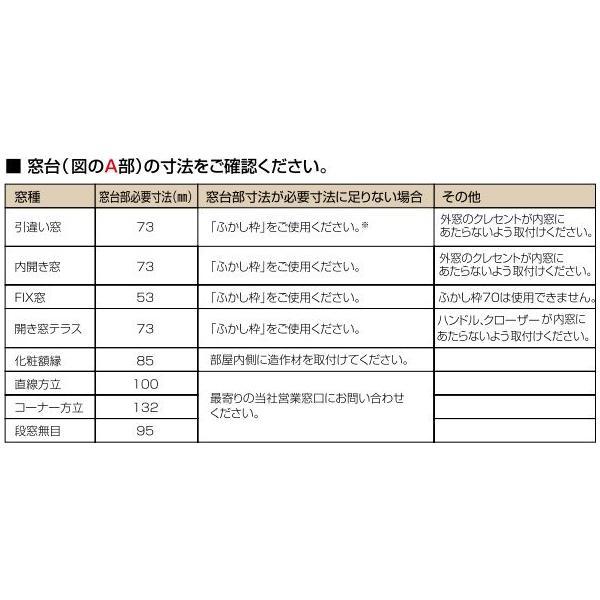 YKKAPプラマードU オプション 引き違い窓用化粧額縁 四方:[幅1501〜2000mm×高801〜1200mm]|hokusei|05