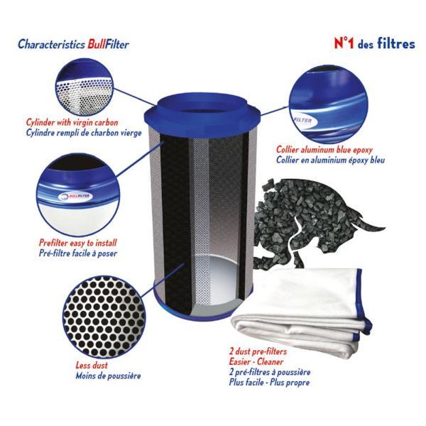 Bull filter(ブルフィルター)