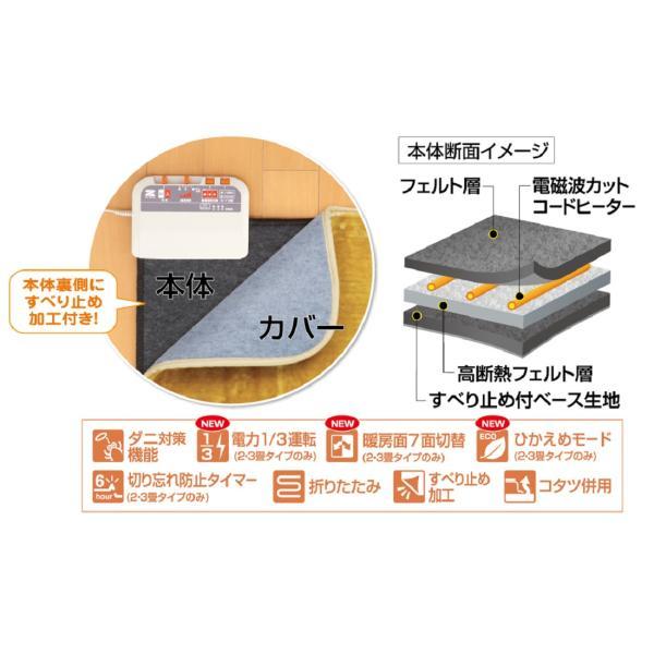 ゼンケン ホットカーペット 2畳用本体のみ ZCB-21K (ZCB21K)(Zenken)(メール便不可)