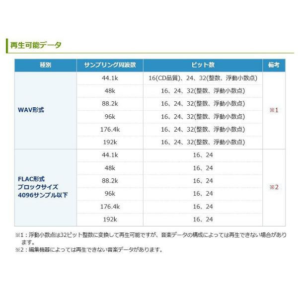 (ハイレゾオーディオセット:5セット限定) ATH-CKS1100 & AQE1-77288 レッド (クロス、マイクロSDカード付) (メール便不可)