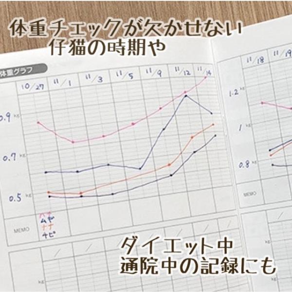 ペット 健康 管理 手帳 猫用 『にゃるすケアノート 猫ちゃん専用の健康手帳 A5』 hondaliving 03
